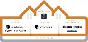 Smartwares house of brands